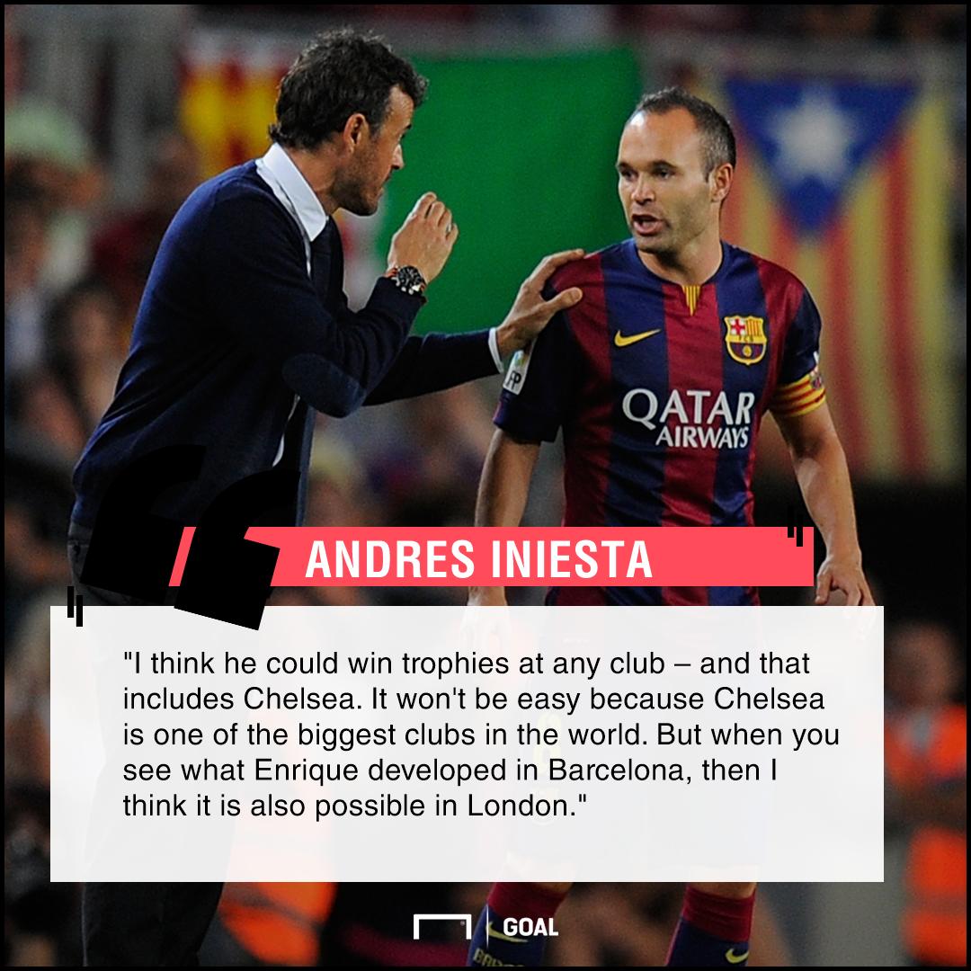 Luis Enrique to Chelsea Andres Iniesta