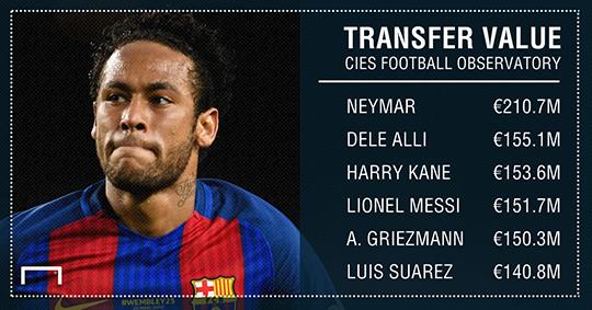 transfer value