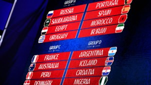 Group FIFA World Cup 2018 draw