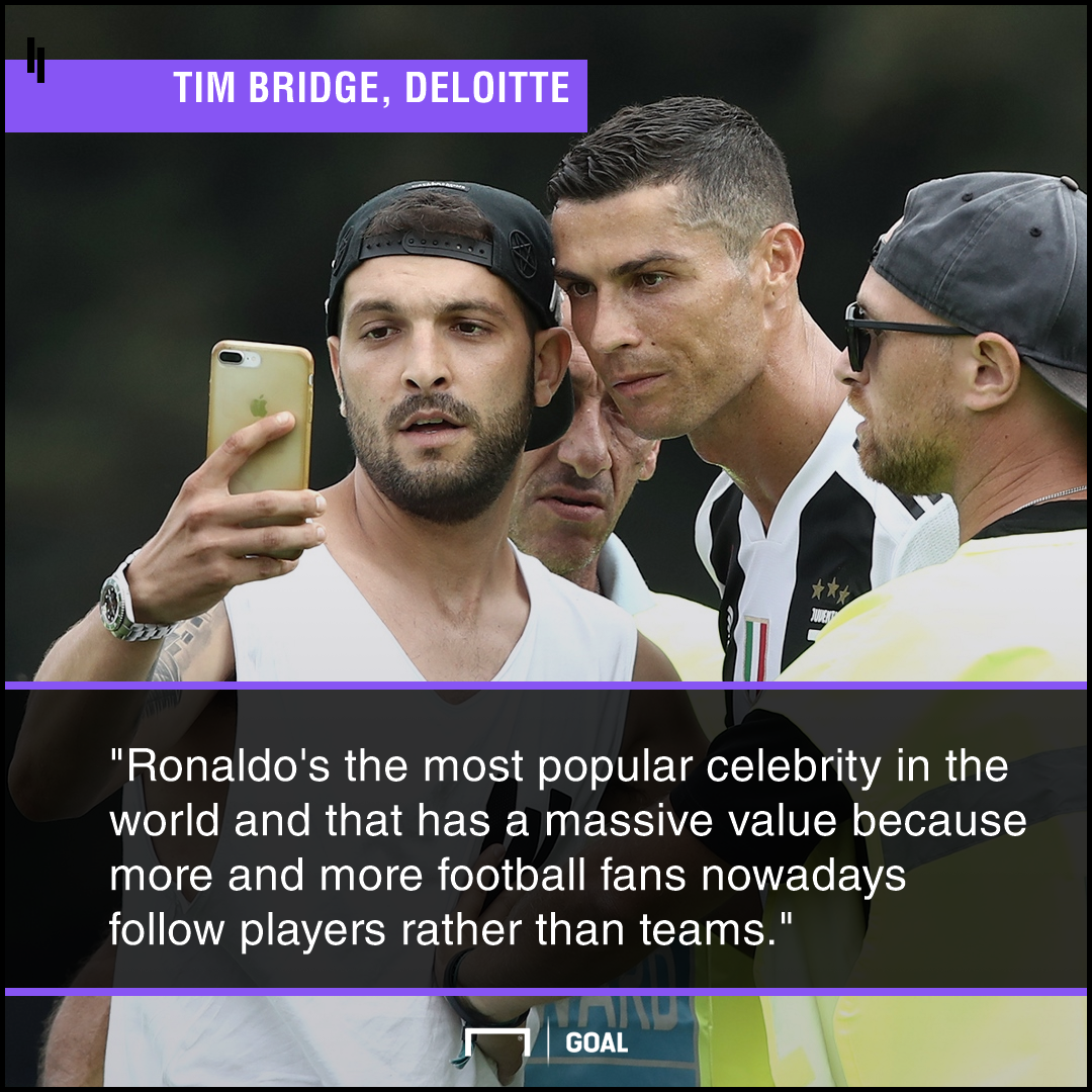 Ronaldo Juventus Celebrity PS