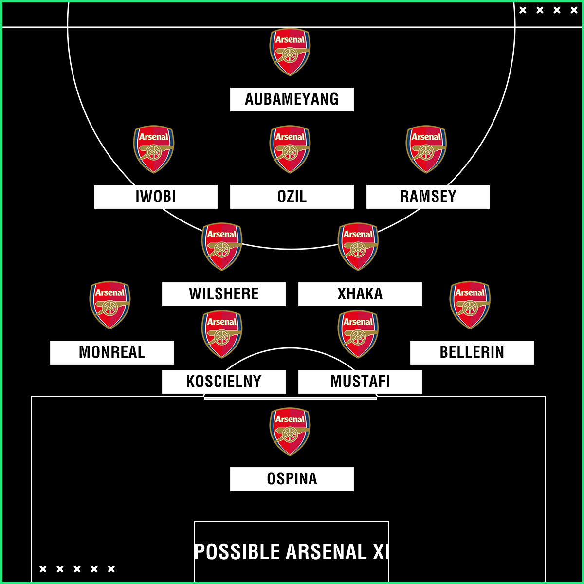 Tottenham Team News Injuries Suspensions And Line Up Vs: Arsenal Team News: Injuries, Suspensions And Line-up Vs