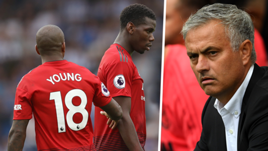 Ashley Young Paul Pogba Jose Mourinho split