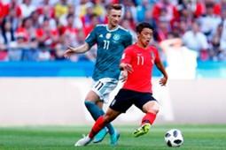 Hwang Hee-Chan vs Marco Reus