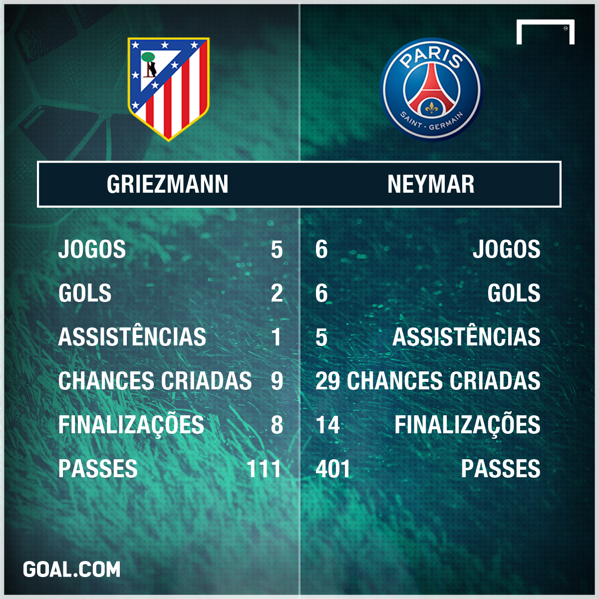 GFX Griezmann Atlético de Madrid La Liga Neymar PSG Ligue 1