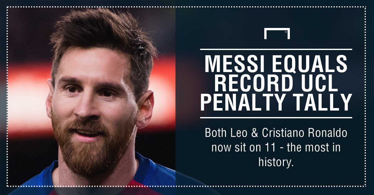 GFX Messi CL penalties