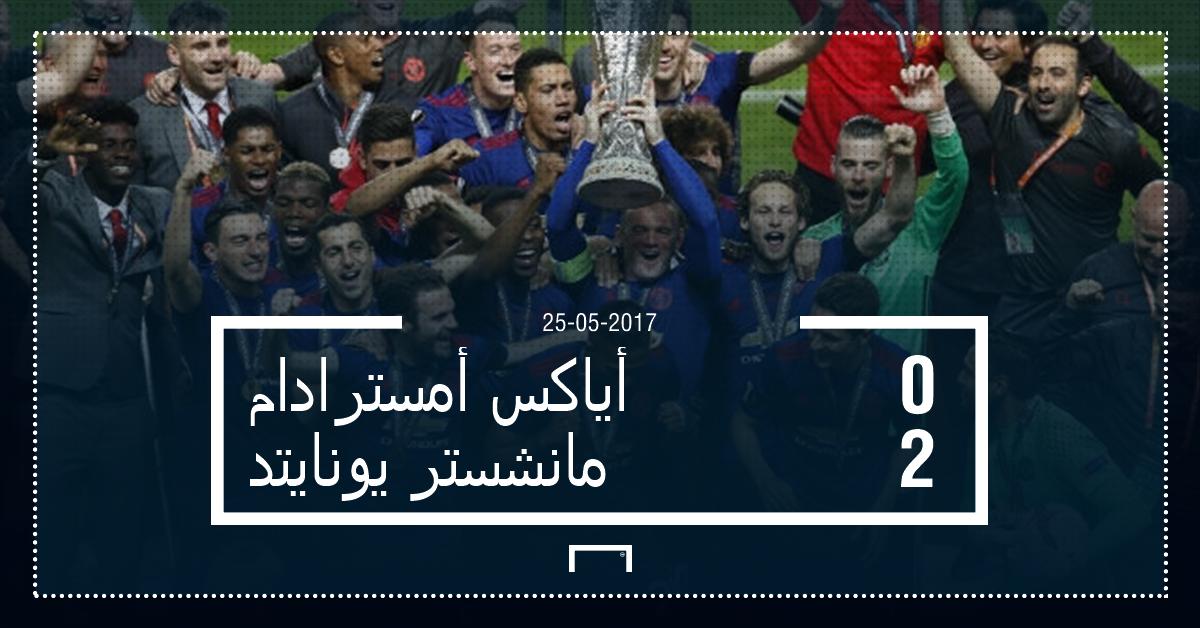 Arabic GFX Manchester united vs Ajax