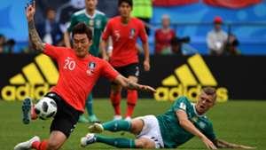 South Korea Germany