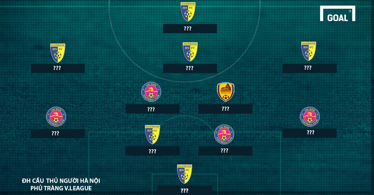 ĐHTB 11 cầu thủ gốc gác Hà Thành V.League 2017