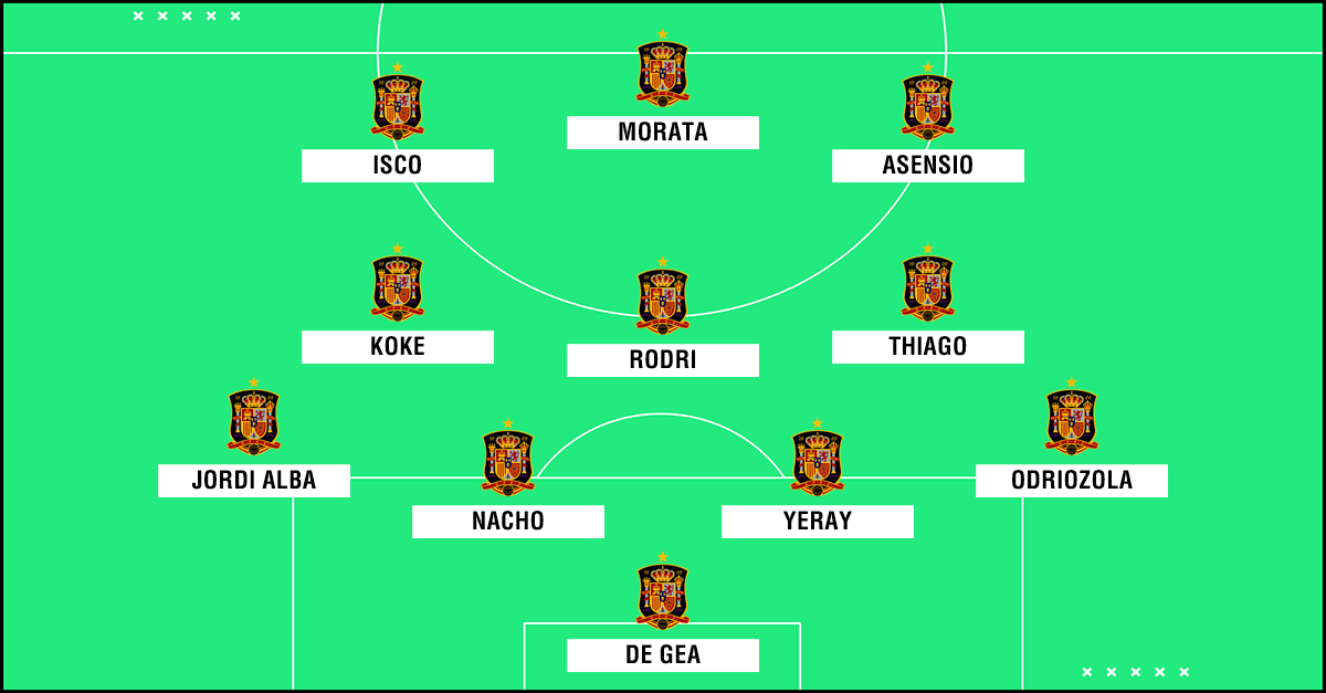 SPAIN XI 2022