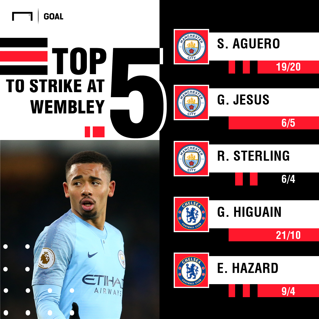 Manchester City Chelsea Carabao Cup scorers graphic