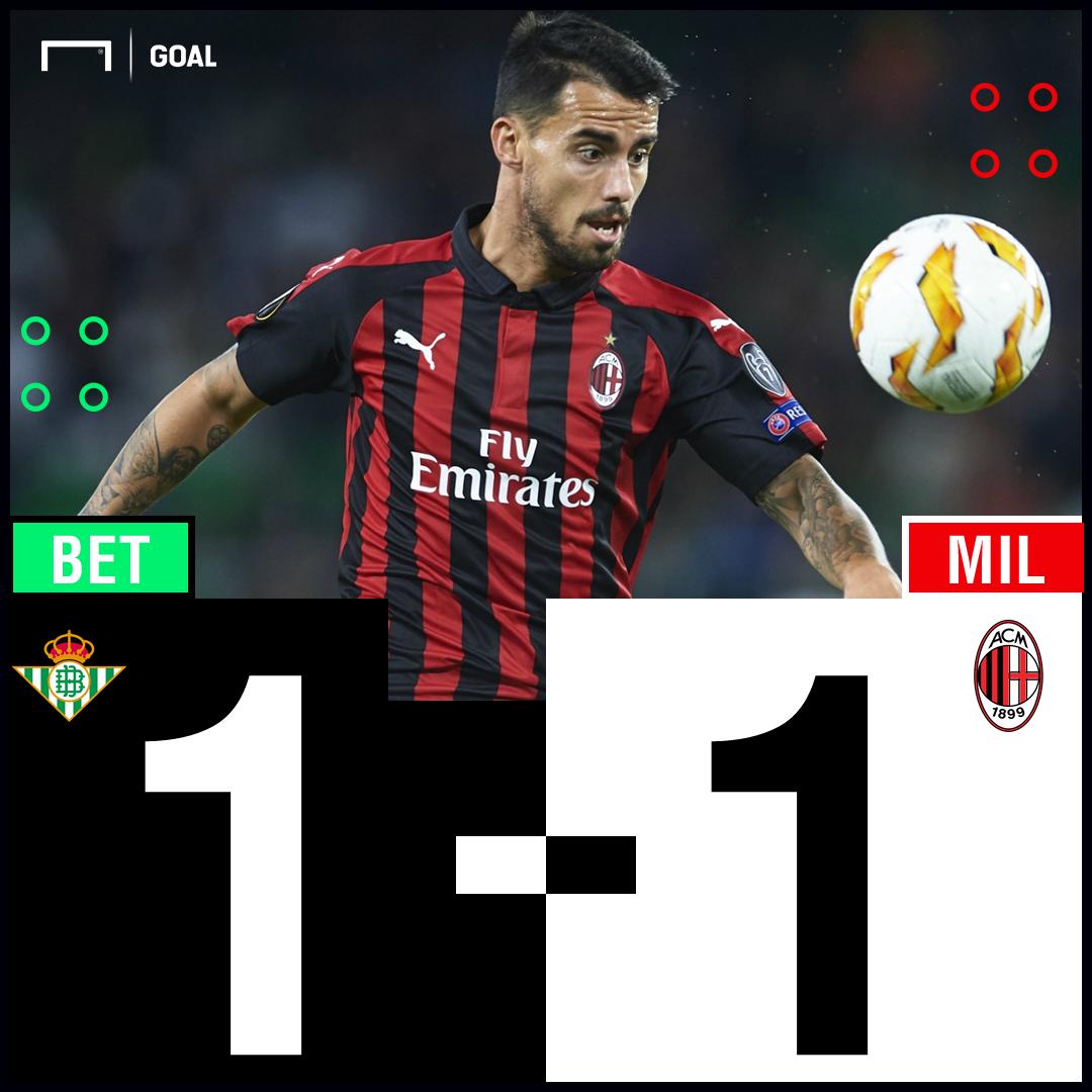 FT: Real Betis 1-1 Milan