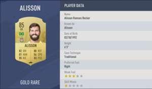 FIFA 19 11 Alisson