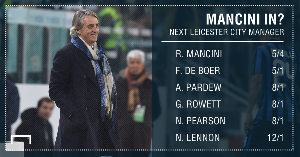 GFX STATS NEXT LEICESTER MANAGER