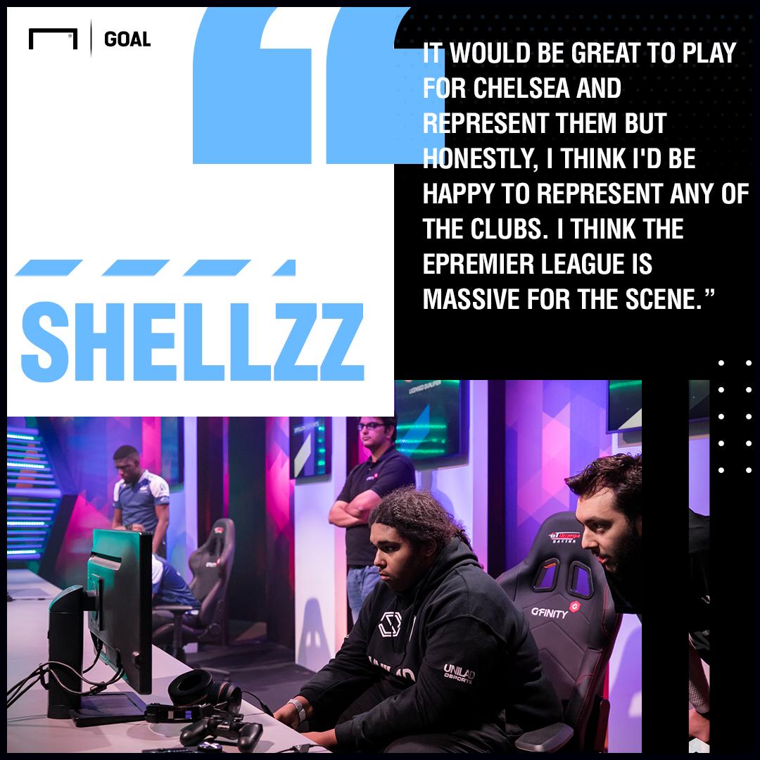 Shellzz GFX