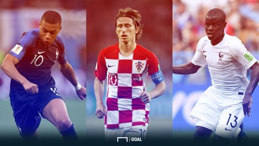 Rank It Up : 6 ดาวเด่นฟุตบอลโลก 2018 ใครควรคว้าฟุตบอลทองคำ?