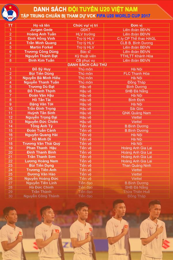 U20 Việt Nam danh sách
