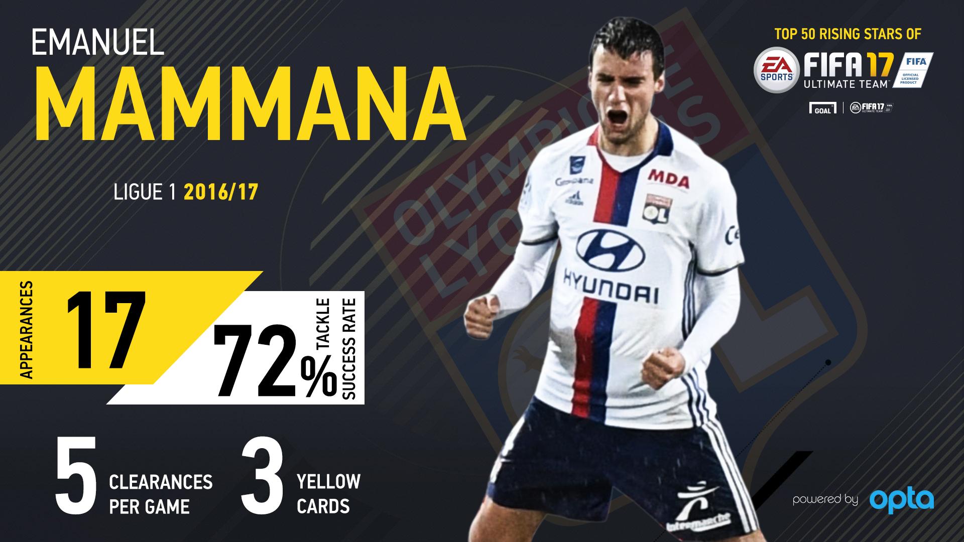 Emanuel Mammana FUT Rising Star