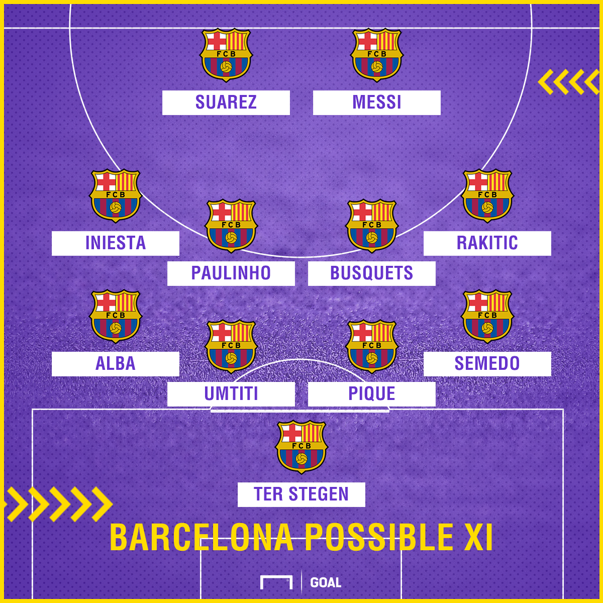 Barcelona possible Alaves