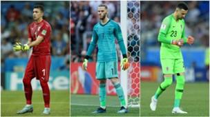 GFX Keeper World Cup