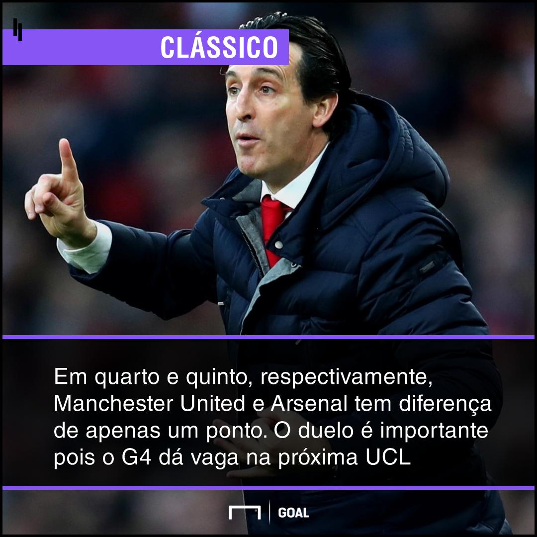 Aposte Em Arsenal X Tottenham Quem Vence Pela Premier: Aposte Em Arsenal X Manchester United: Quem Vence Pela
