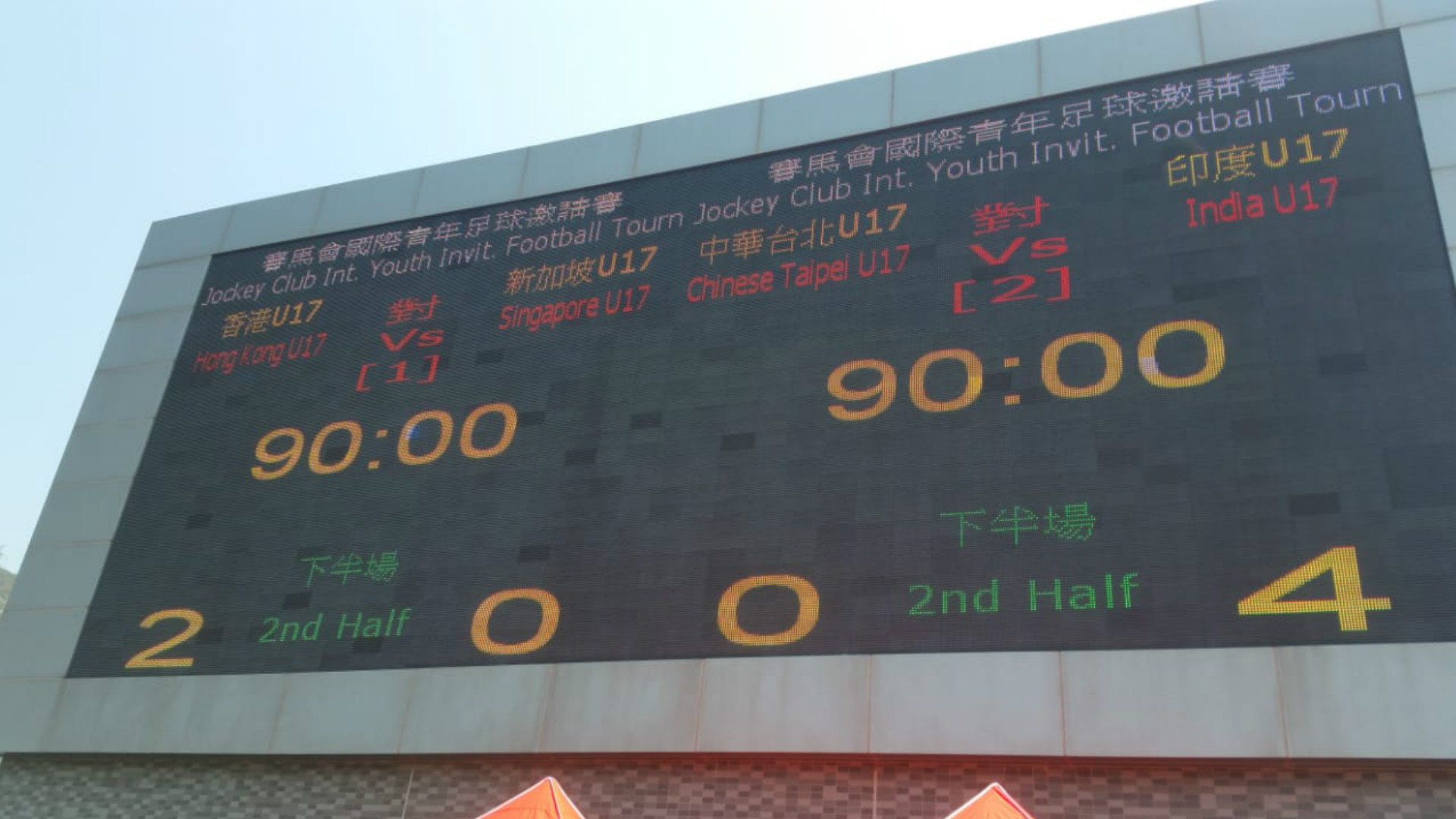 Scoreboard at the Jockey Club International Youth Invitational Football Tournament