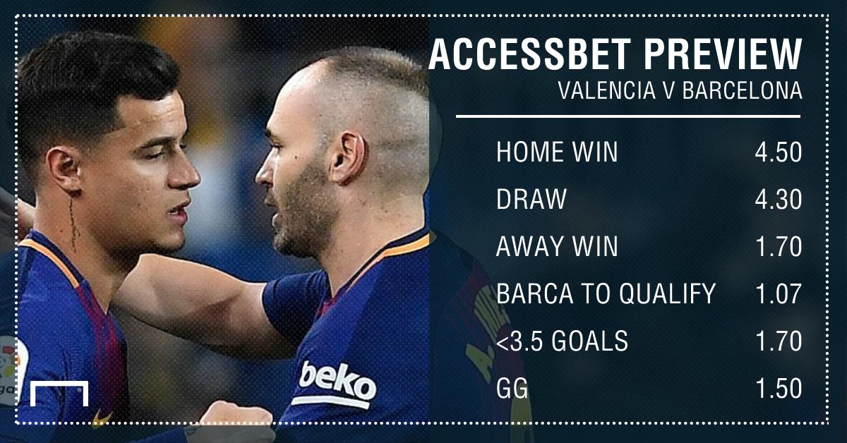 Valencia Barcelona PS