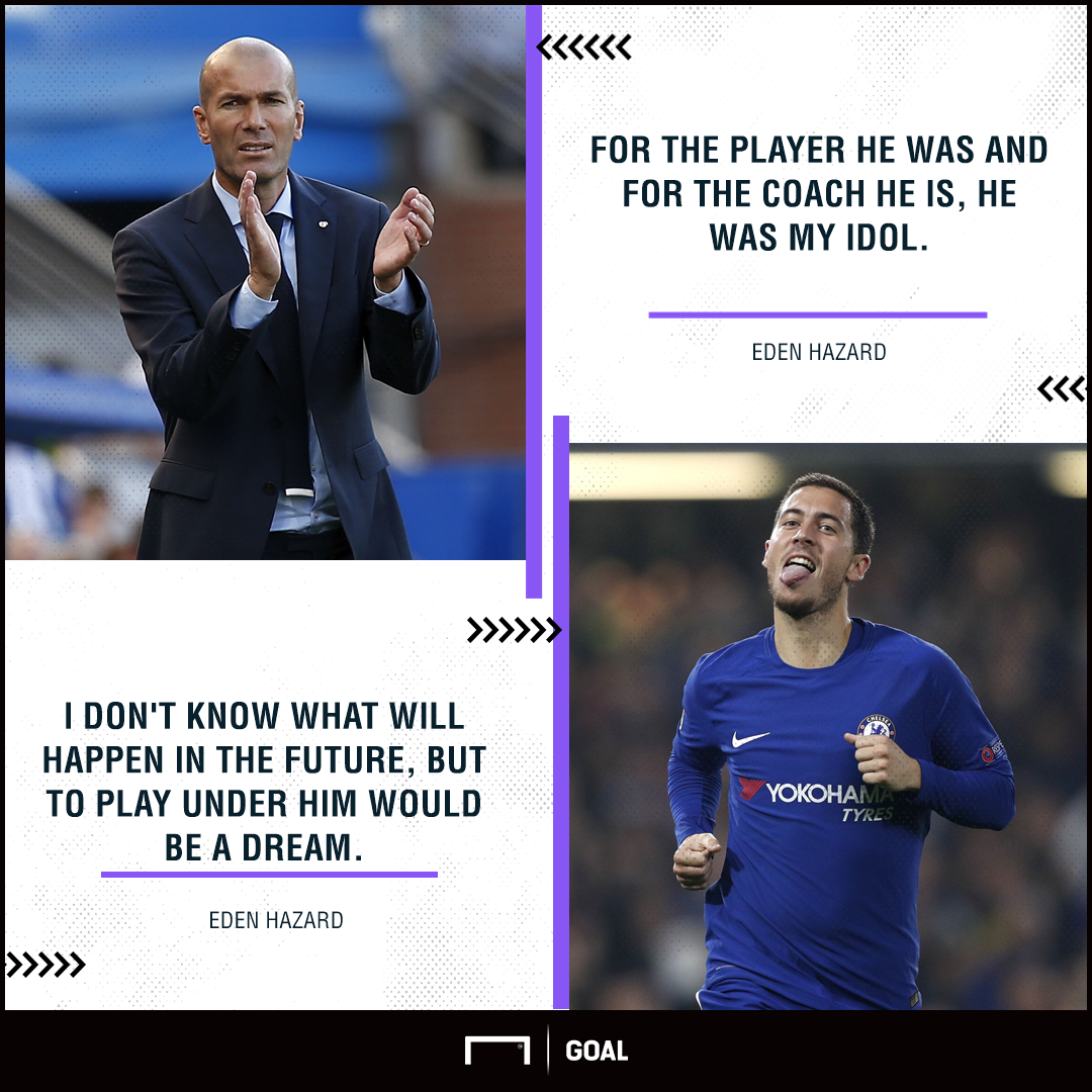 Eden Hazard Zinedine Zidane dream