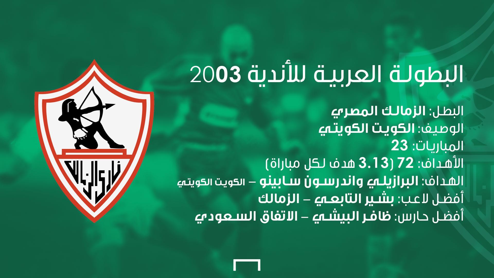 البطولة العربية 2003