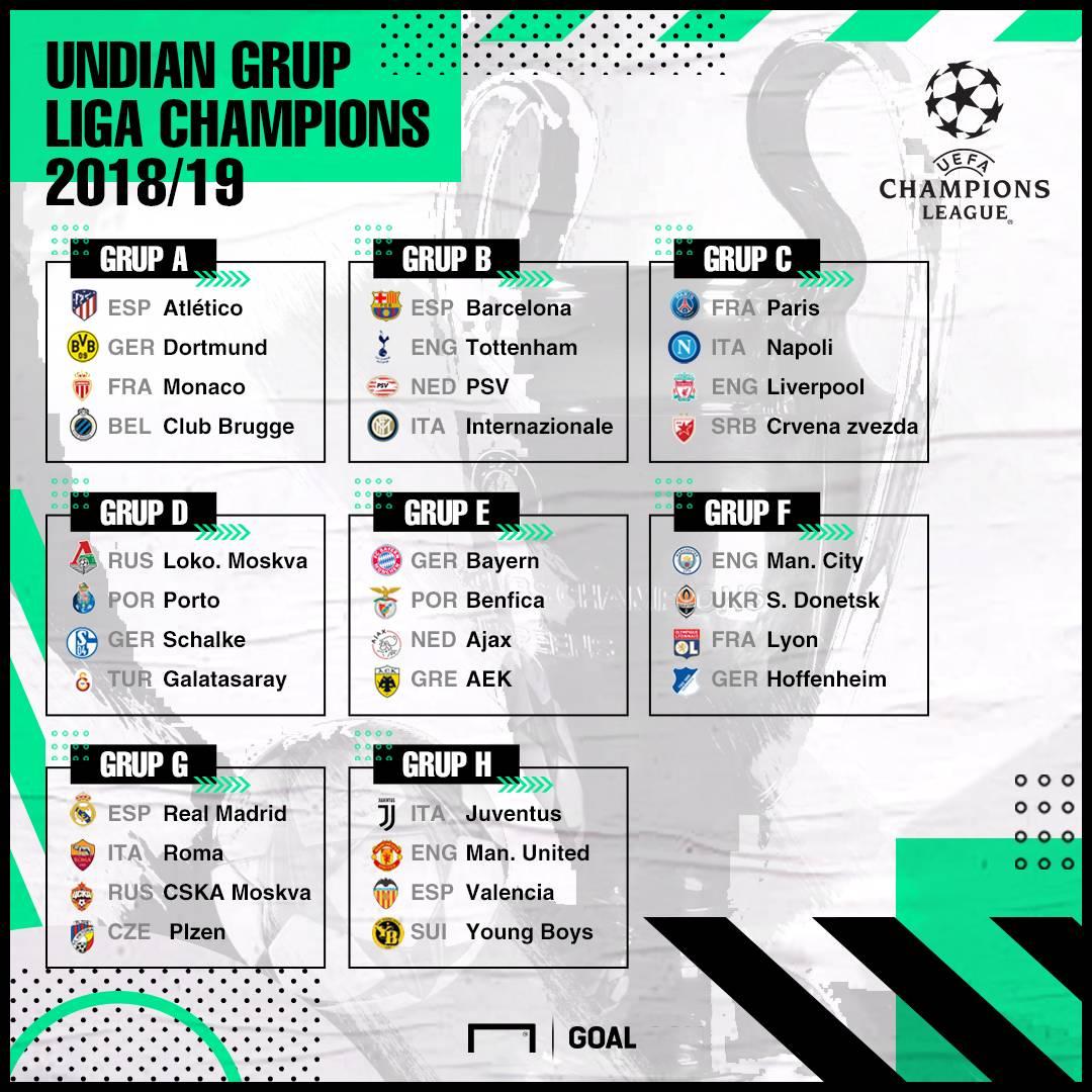 Hasil Undian Babak Grup UCL 2018/19