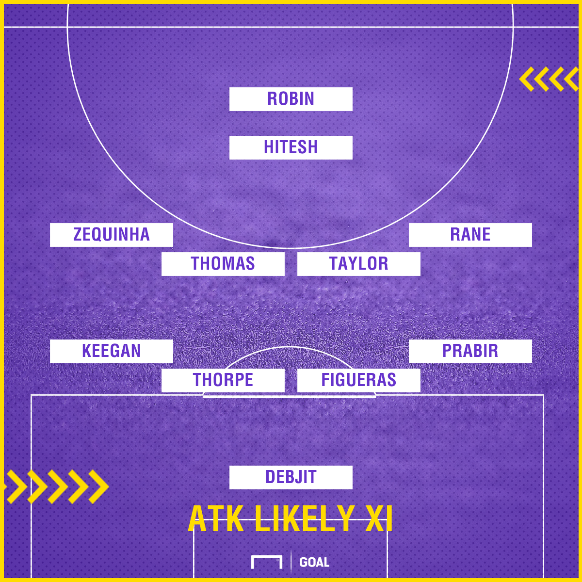 ATK XI