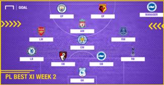 Best XI : ทีมยอดเยี่ยมพรีเมียร์ลีก 2018-2019 สัปดาห์ที่ 2