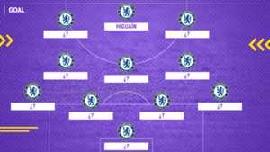 XI Chelsea Higuain