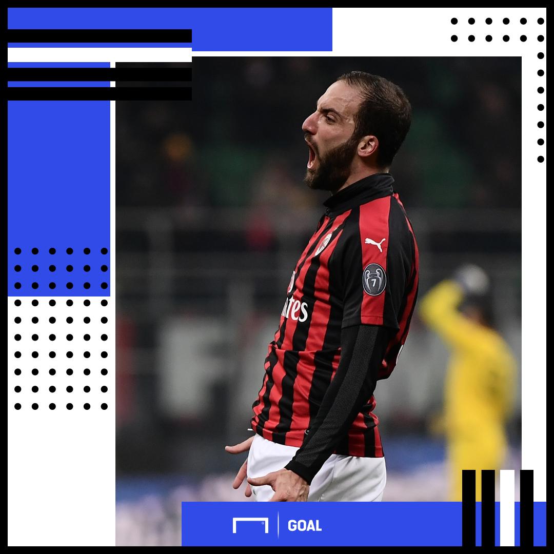 Higuain AC Milan PS