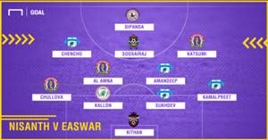 GFX Nisanth V Easwar I-League 2017-18 Team of the Season