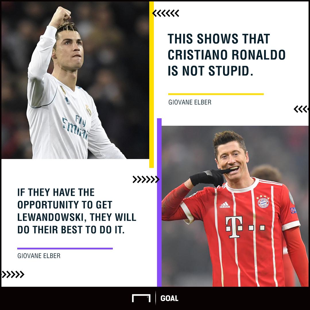 Cristiano Ronaldo wants Robert Lewandowski Giovane Elber