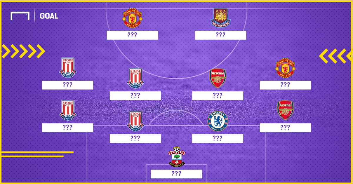 Premier League Worst TOTW 8
