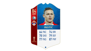 FIFA 18 UEFA World Cup Ratings Matic