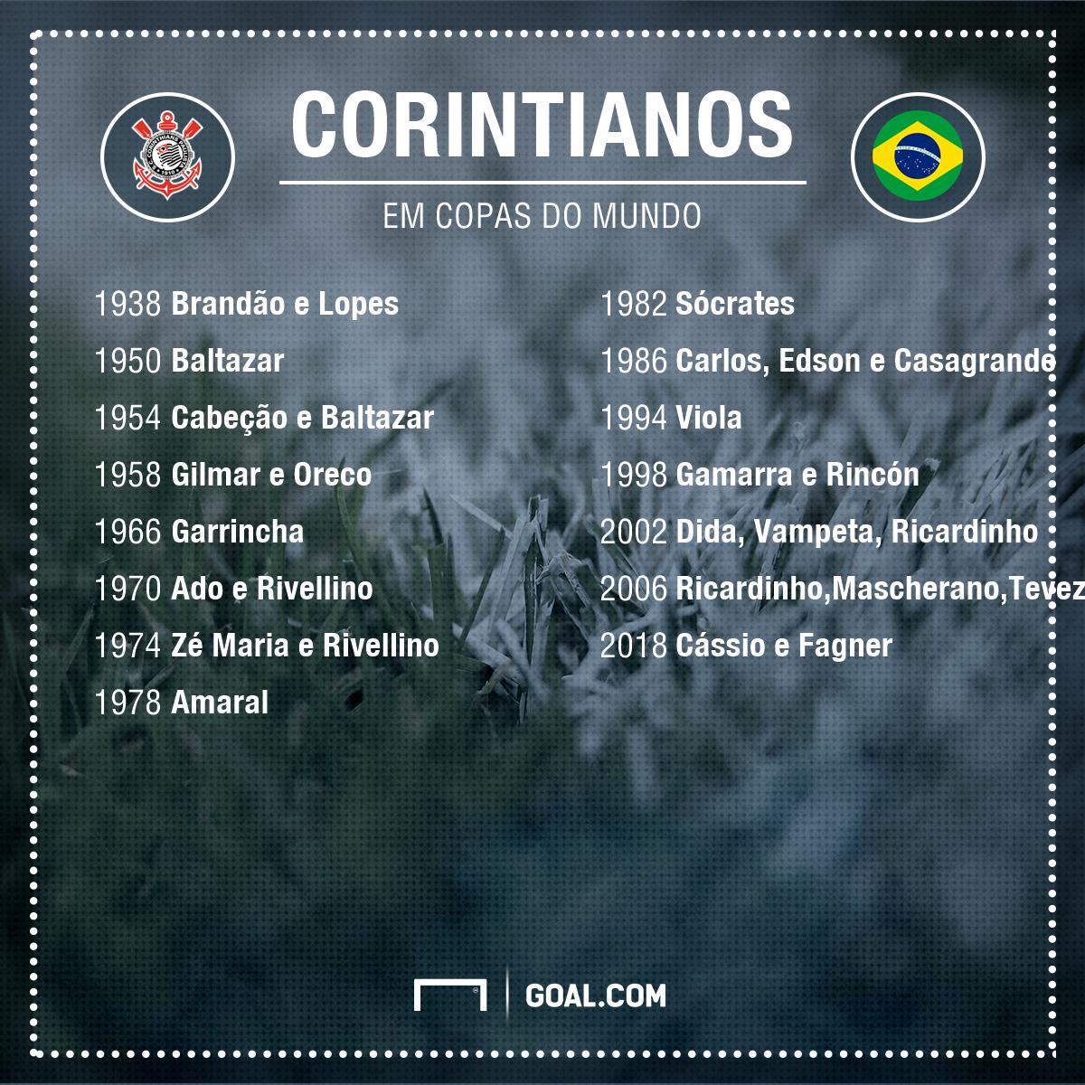 Corinthians / Brasil PS - 14/05/2018