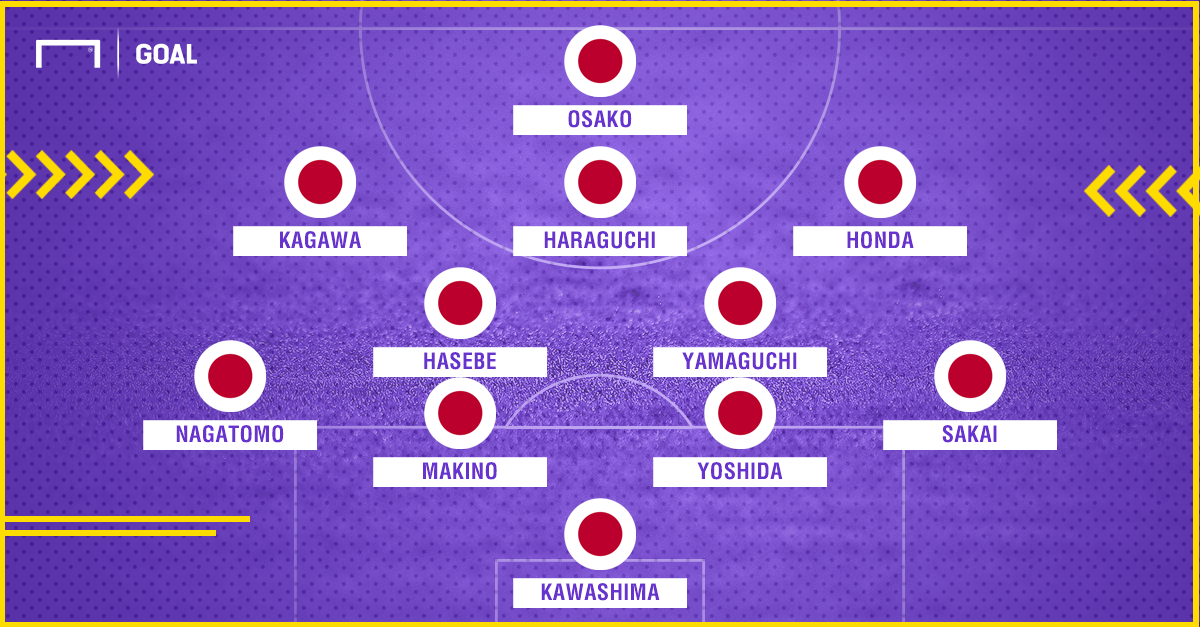 Colombia Japan potential XI