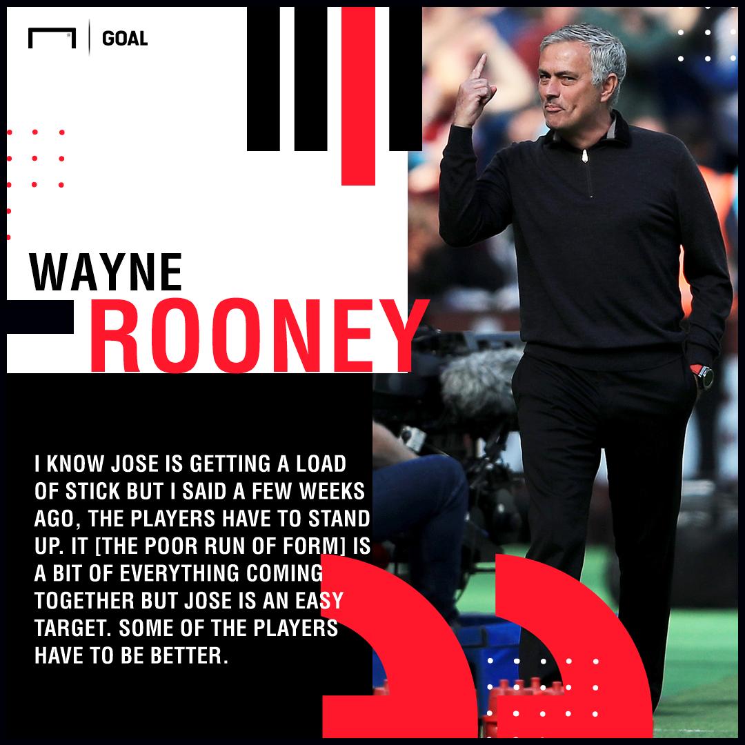 Jose Mourinho easy target Wayne Rooney