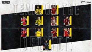 Bundesliga Team of the Decade