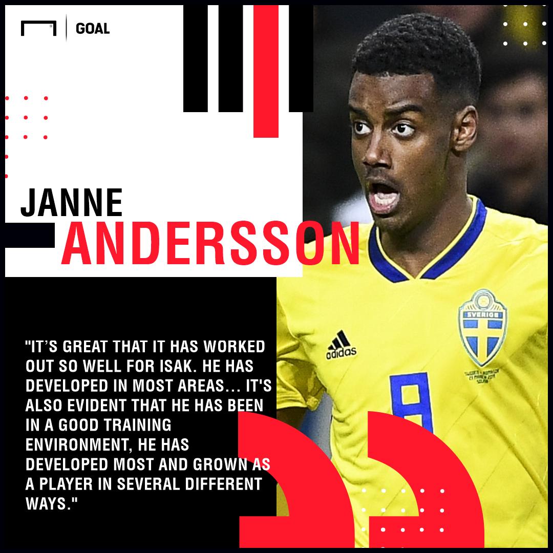 GFX Info Janne Andersson on Alexander Isak
