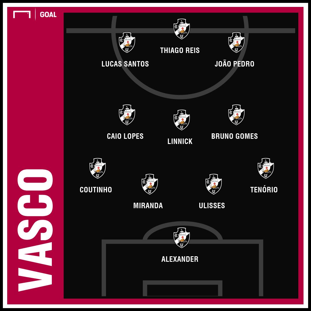 GFX Vasco sub 20