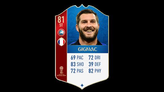 FIFA 18 World Cup France Gignac