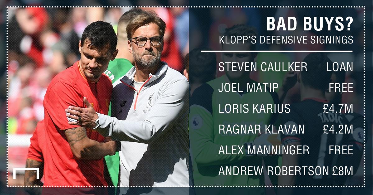 Jurgen Klopp Liverpool buys PS