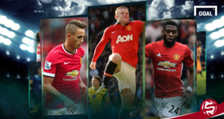 Players Manchester United sold, released or loaned