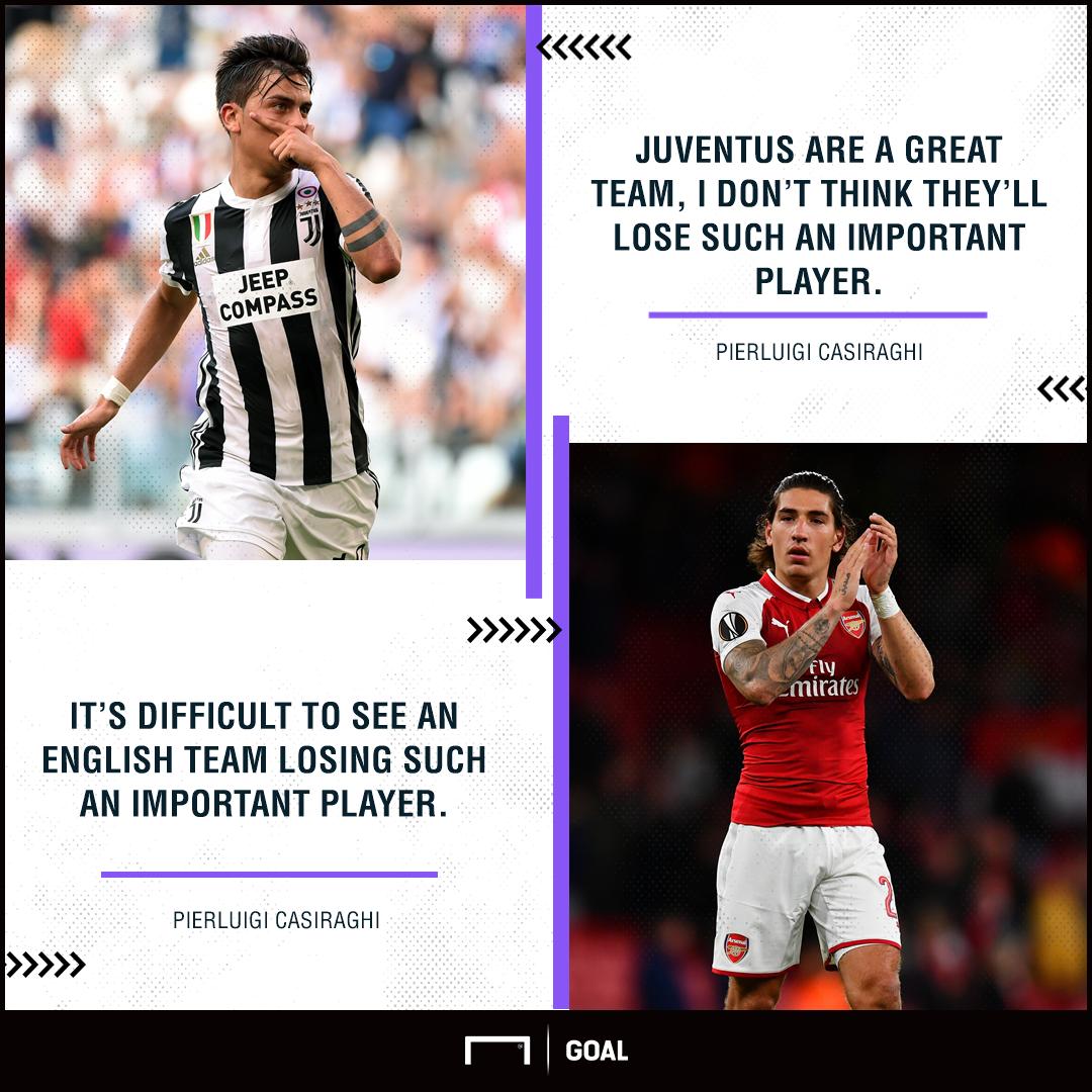 Paulo Dybala Hector Bellerin Juventus deals Pierluigi Casiraghi