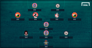 I-League Team of the Week: Round 4