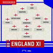 England XI vs Panama GFX