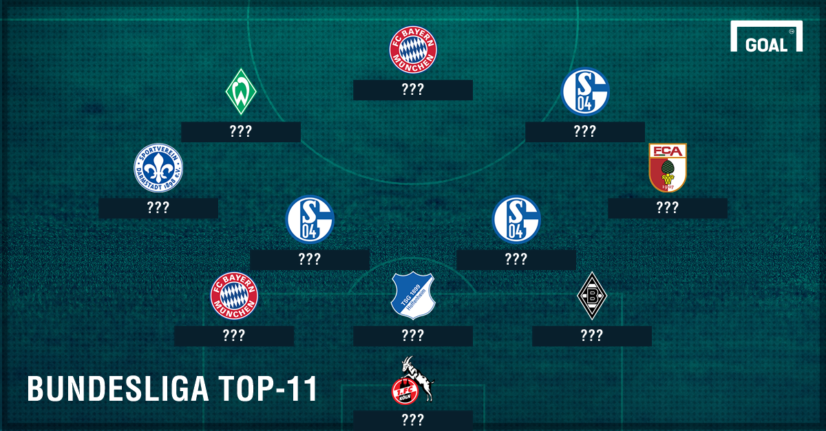 Bundesliga Top-11 31. Spieltag OHNE Name